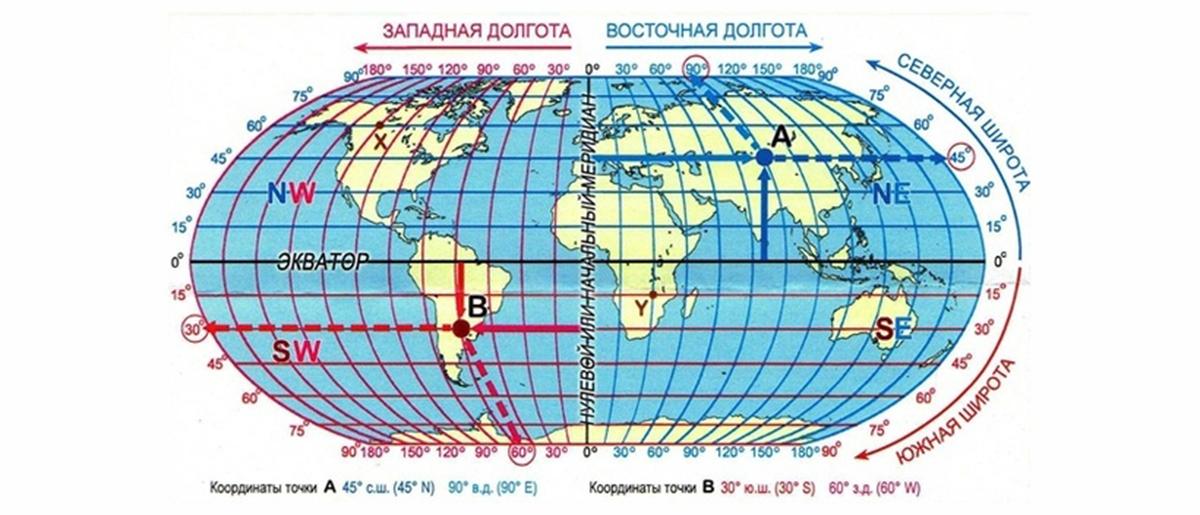 Карта земли с параллелями и меридианами